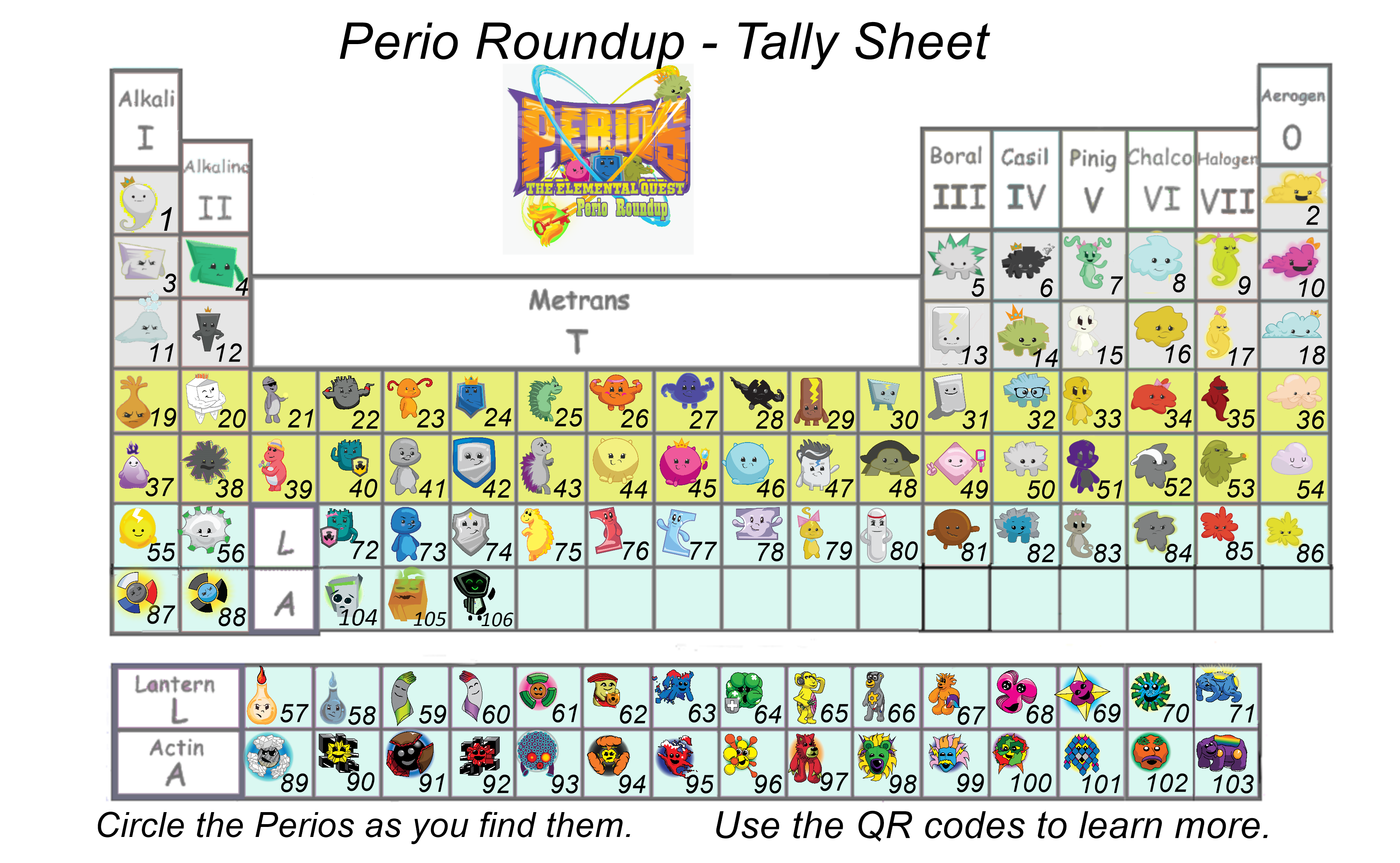 Perios the home of perios and perioland periodic table of perios puzzle game perios gamestrikefo Images