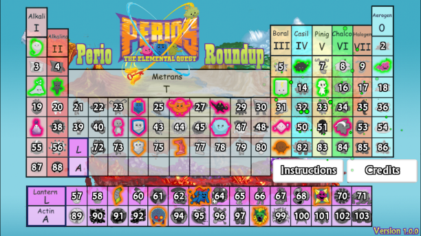 Perios the home of perios and perioland periodic table of perios puzzle urtaz Image collections